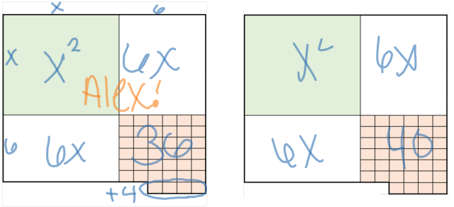Area Models and Completing the Square | mathcoachblog